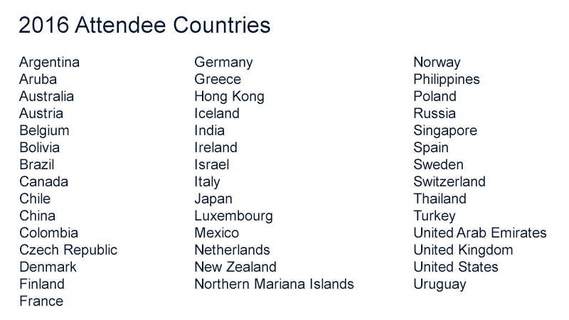 Conference countries